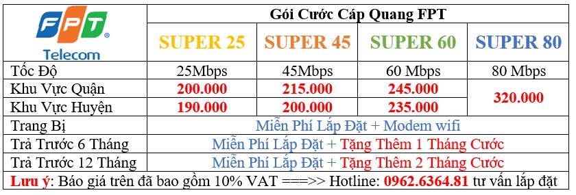 lắp mạng FPT quận Hoàng Mai