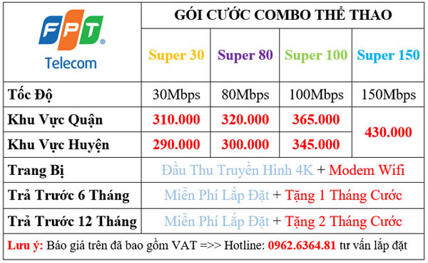 bảng giá combo thể thao fpt