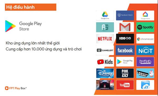 dịch vụ giải trí trên fpt play box